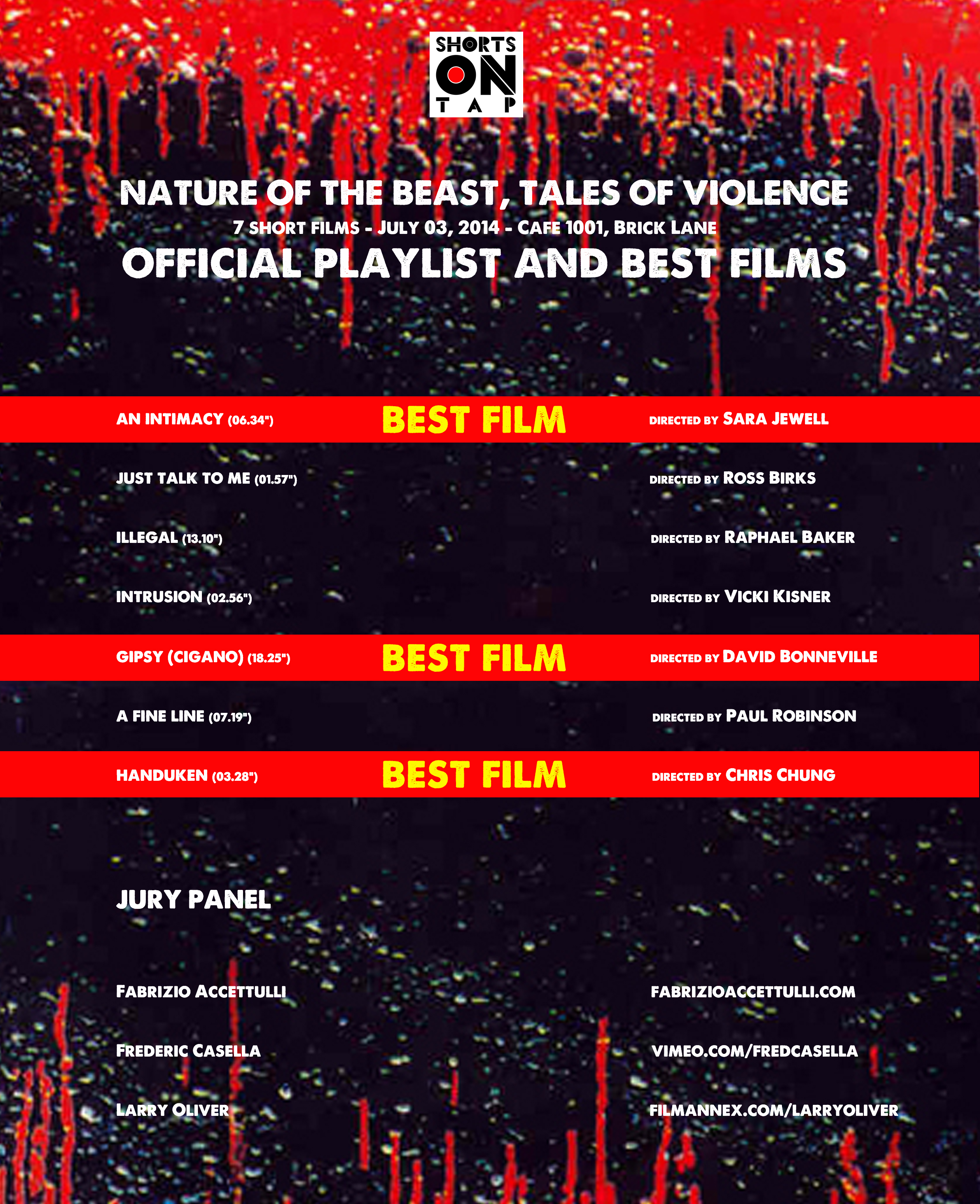 NATURE OF THE BEAST  PLAYLIST AND BEST FILMS
